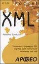 """Recensione del libro """"XML Pocket"""" di Massimo Canducci (Apogeo)"""